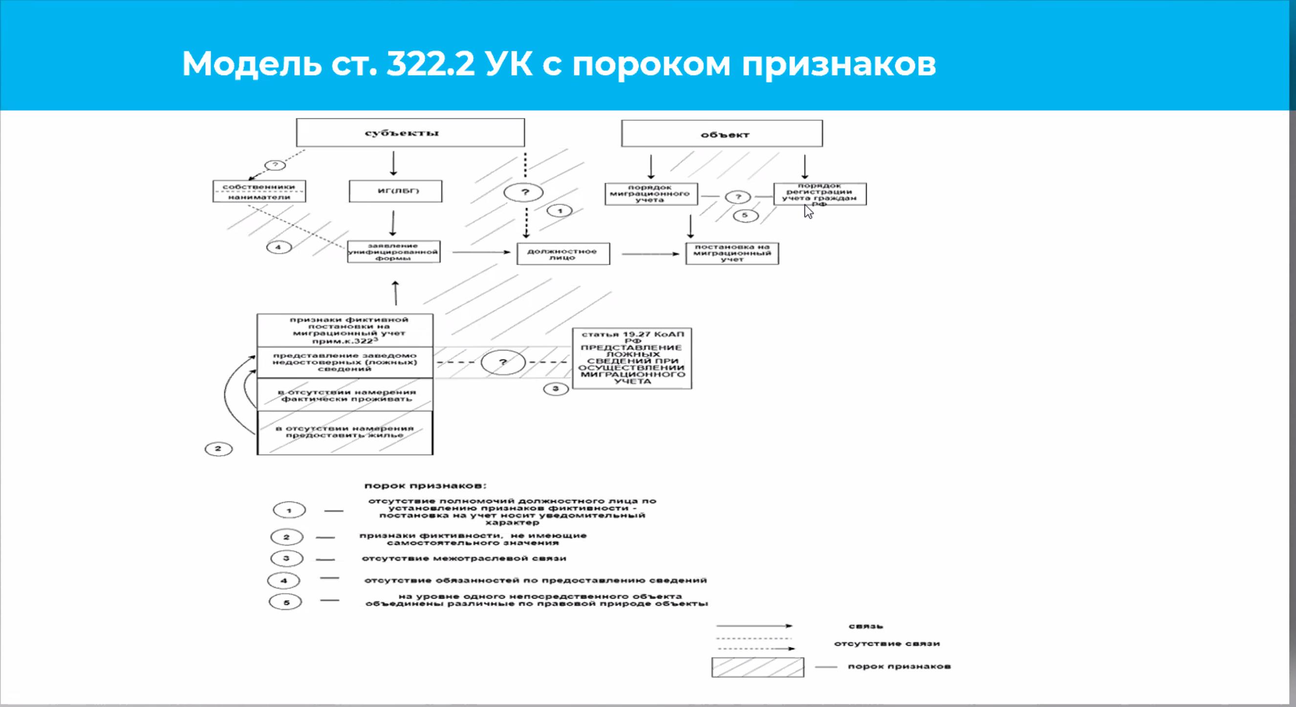 Снимок экрана 2020-12-02 в 19.08.58